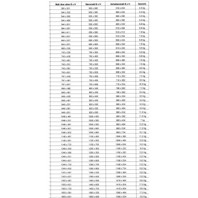 Dometic Seitz S4 Ausstellfenster - 550x550 mm (BxH) - inkl. Scheibendichtmasse