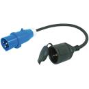 CEE Adapterkabel - Schukokupplung -> CEE-Stecker - 50...