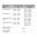 Truma VarioHeat eco mit Bedienteil CP plus - 2800W - 37401-01